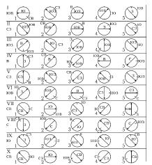 Тесты по логике скачать clipbertyl.